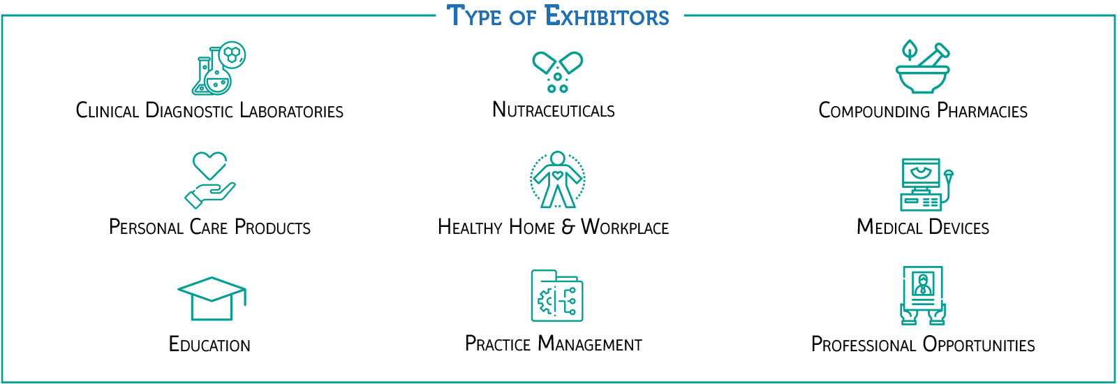 Type-of-exhibitors